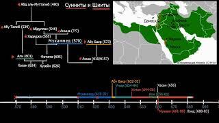 Исламские течения (часть 1) | История религий | Мировая История (3 видео)