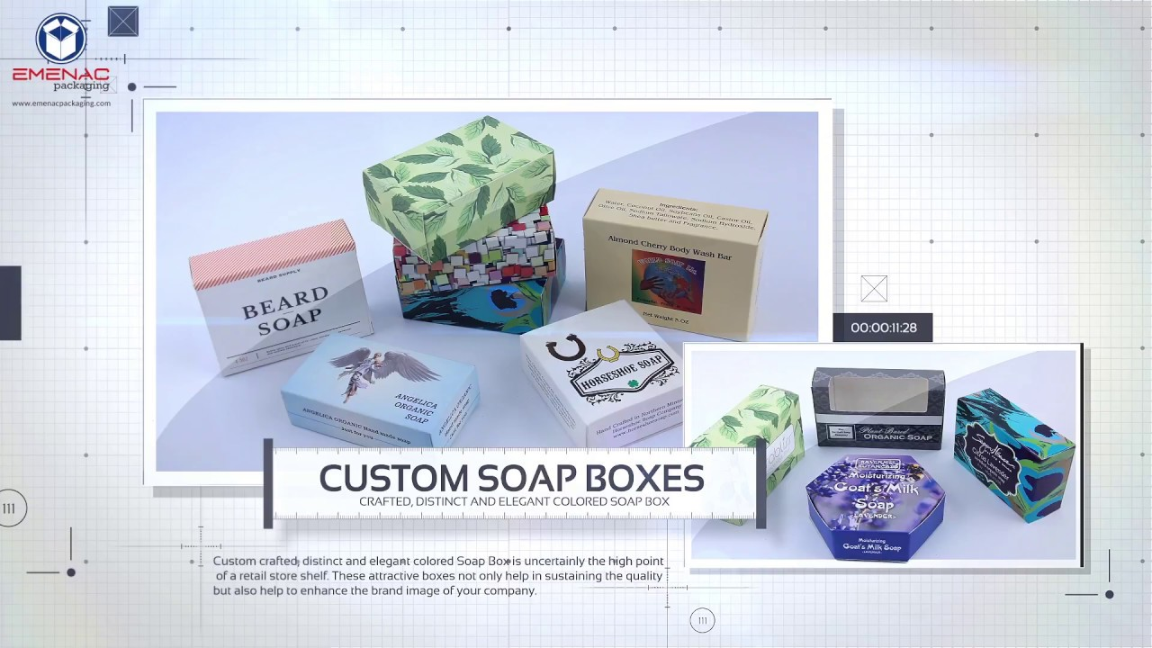Custom Boxes: The Right Packaging Solution for Your Product – Emenac Packaging