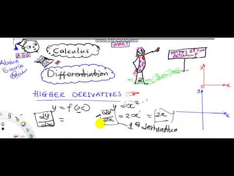 Higher Derivatives Intro Further Mathematics for WASSCE Calculus Differentiation