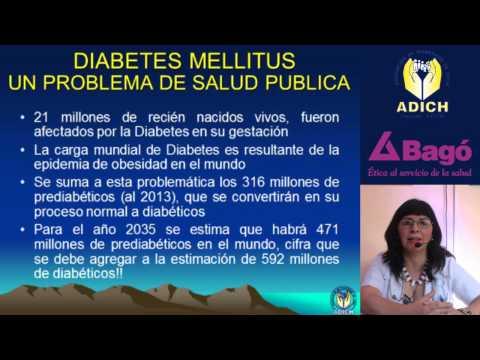 Sistemi per il diabete