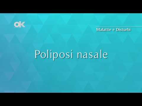 Is papilloma malignant