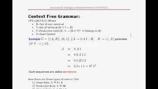 Automata Theory : Context Free Grammar Tutorial (CFG) Part 1