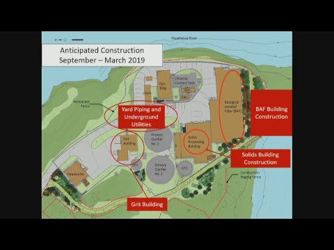 Peirce Island Waste Water Treatment Facility Upgrade 9.19.2018