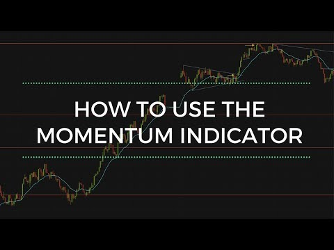 How to make money with investments