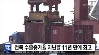 전북 수출증가율 지난달 11년 만에 최고