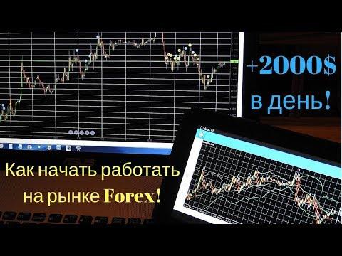 Биткоин биржа как зарабатывать