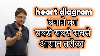 Easy Way To Draw Human Heart Life Processes Ncert Class 10