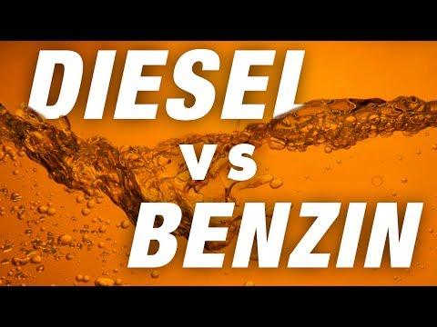 Das Benzin die elastische Nachfrage