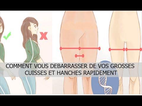 Saignements après la ménopause et la perte de poids