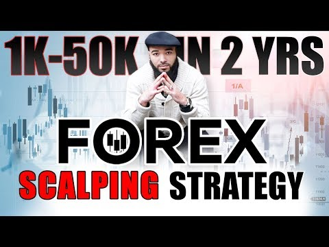 Forex Scalping Strategy | 1K - 50k In 2 Years