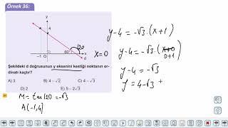 Eğitim Vadisi 11.Sınıf Matematik 6.Föy Analitik Düzlem 4 Konu Anlatım Videoları