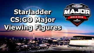 CS:GO's Starladder Berlin Major 2019 - Was it a Success?