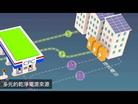 台南前鋒路智慧綠能加油站