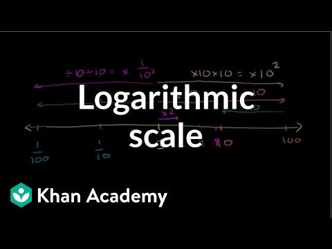 Logarithmic scale (video) | Khan Academy