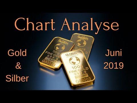 Gold- und Silberpreis [Juni 2019] Point- und Figure-Chartanalyse