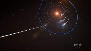 Oumuamua: o estranho objeto interestelar