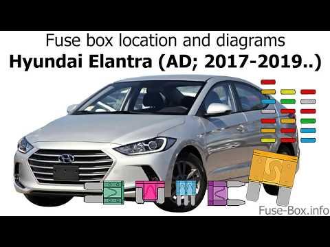Fuse box location and diagrams: Hyundai Elantra (AD; 2017-2019..)