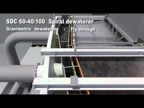 Dewaterering Spiral Conveyors