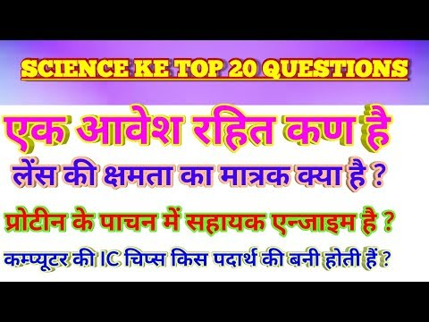 Download Science And Technology General Knowledge Questions