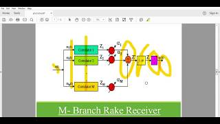 Rake Receiver (Principle, Construction and Working)- CDMA,WCDMA, Fading in Wireless Communication