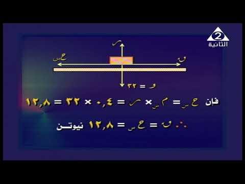 استاتيكا 3 ثانوي حلقة 1 ( الاحتكاك ) أ ياسر محمد 04-09-2019