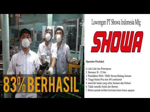 mp4 Manufacturing Indonesia Pt, download Manufacturing Indonesia Pt video klip Manufacturing Indonesia Pt