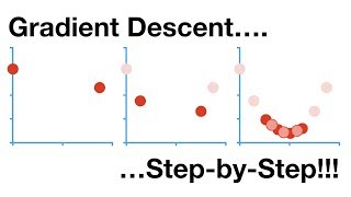 Gradient Descent, Step-by-Step