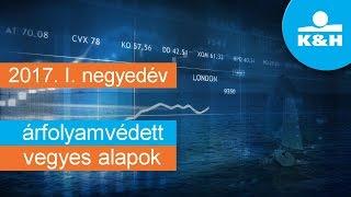 aktualitások az árfolyamvédett vegyes alapokról - 2017. I. negyedév