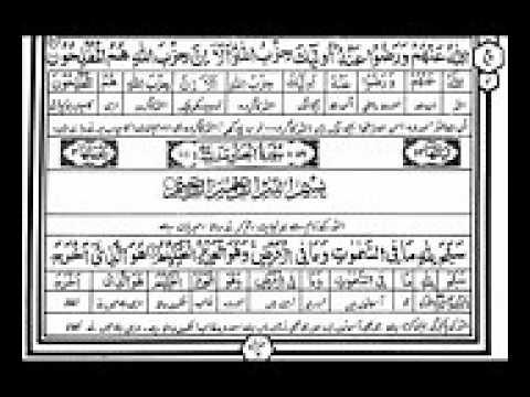 Tilawat-e-Quran Para 25 by Mishary Rashid with written urdu