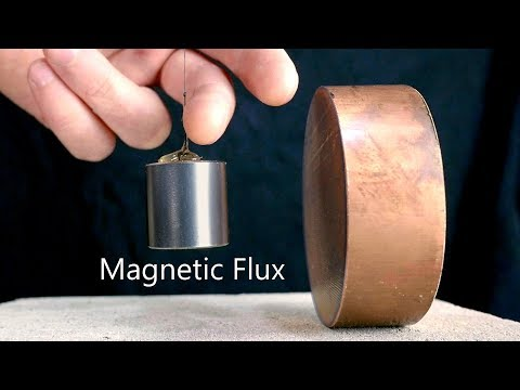 Copper's Surprising Reaction to Strong Magnets | Force Field Motion Dampening