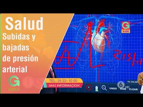 Otitis y la presión arterial