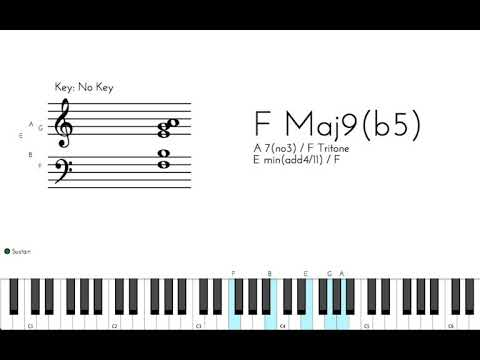 This is a short improvised piano piece using my piano teaching software.