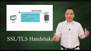 SSL/TLShandshakeProtocol