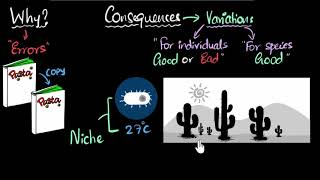 Grade 7 Science | Variation & its importance | Khan Academy