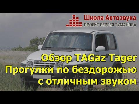 Wie den Tank aus unter des Benzins zu vaporisieren