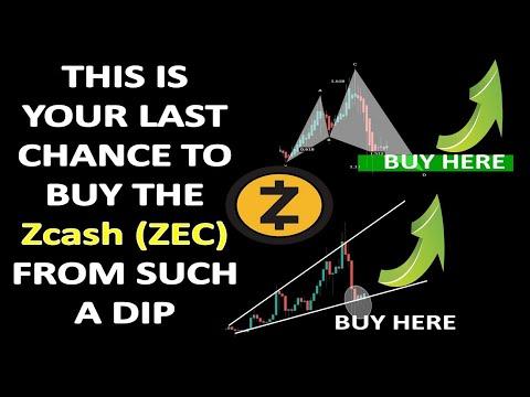 Kaip investuoti bitcoin akcijų rinką