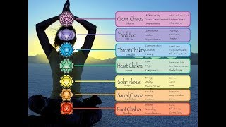 Chakra Meditation for Clarity - Gain Focus & Release Stress