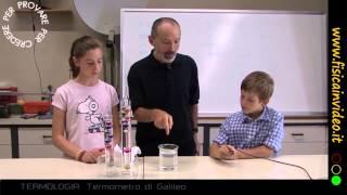 Termometro di Galileo