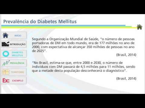 NOVO cura para o diabetes mellitus