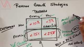 How to Grow Your Business and Sales Faster!