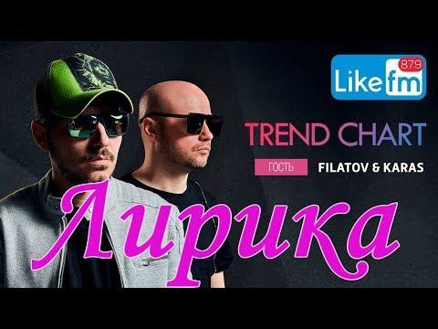 Filatov & Karas - Лирика (feat. Masha) remix