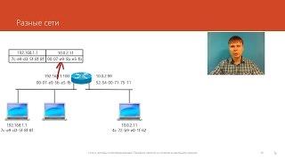"""Передача пакетов на сетевом и канальном уровнях   Курс """"Компьютерные сети"""""""
