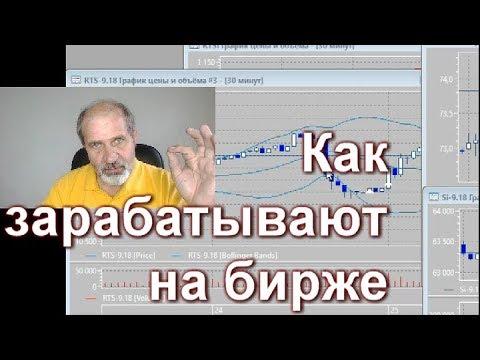 Форекс индикатор fx
