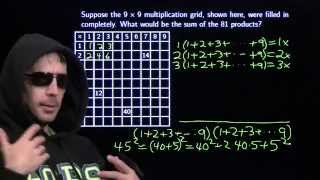 MATHCOUNTS Mini #44 - Recognizing Squares and Solving a Simpler Problem.