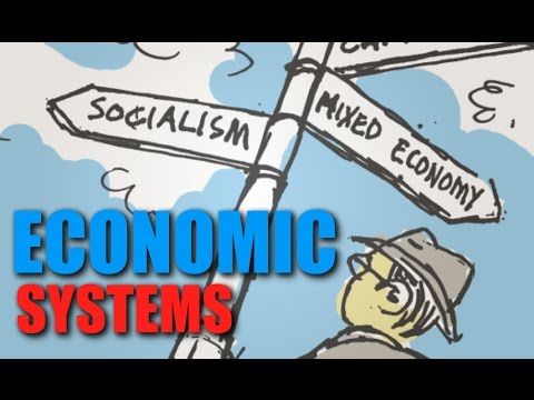 Topic 1.3 - Economic Systems