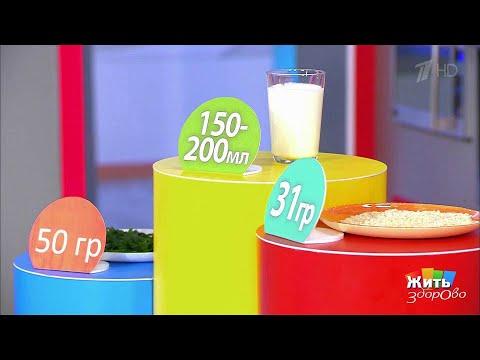 Диеты для быстрого похудения на 10-20 кг