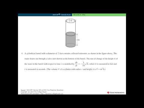2019 AP® Calculus AB4BC4 Scoring and Common Errors