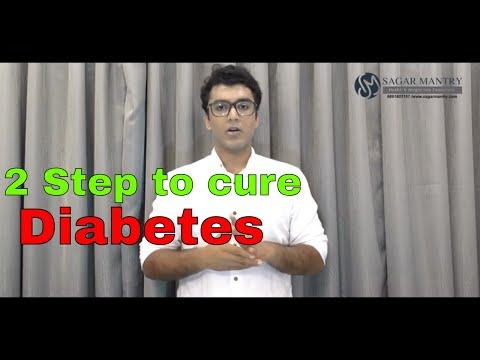 Jak se hladina cukru v krvi