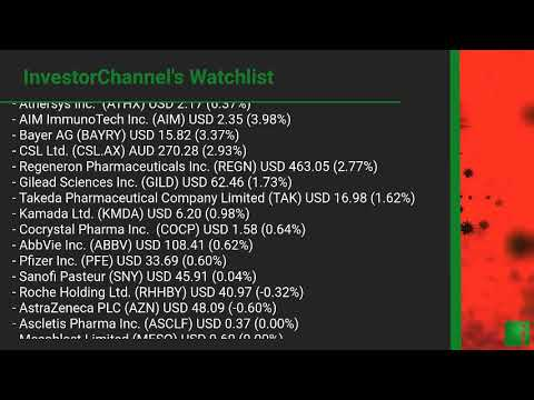 InvestorChannel's Covid-19 Watchlist Update for Monday, Ma ... Thumbnail