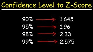 How To Find The Z Score Given The Confidence Level of a Normal Distribution   2